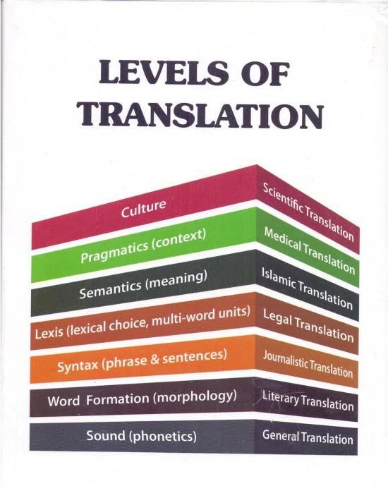 سطح در ترجمه