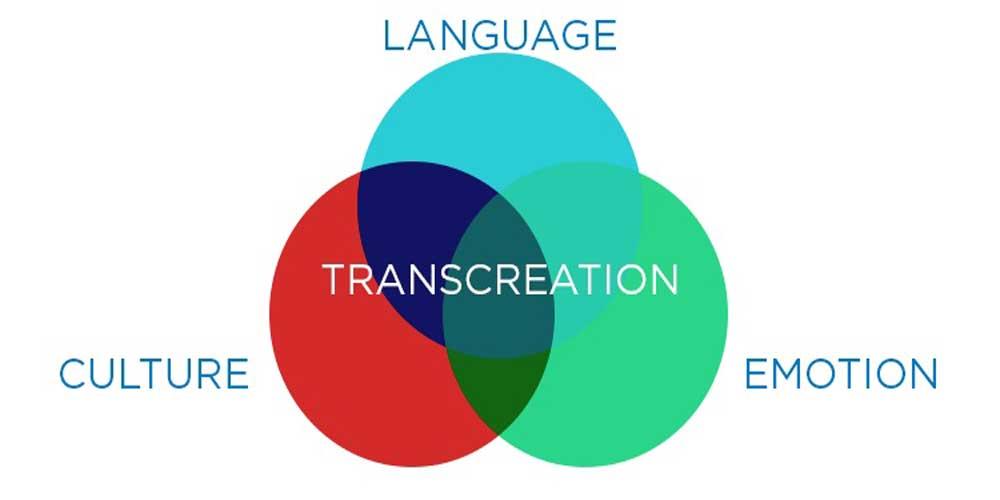 ترجمه خلاقانه چیست؟